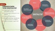 """Bild zur News """"Herausforderungen für die Weiterbildung: Digitalisierung & Demokratie"""""""