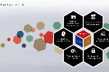 """Bild zur News """"Neues Portal mit digitalen Materialien bietet inhaltliche Vielfalt und methodische Breite"""""""